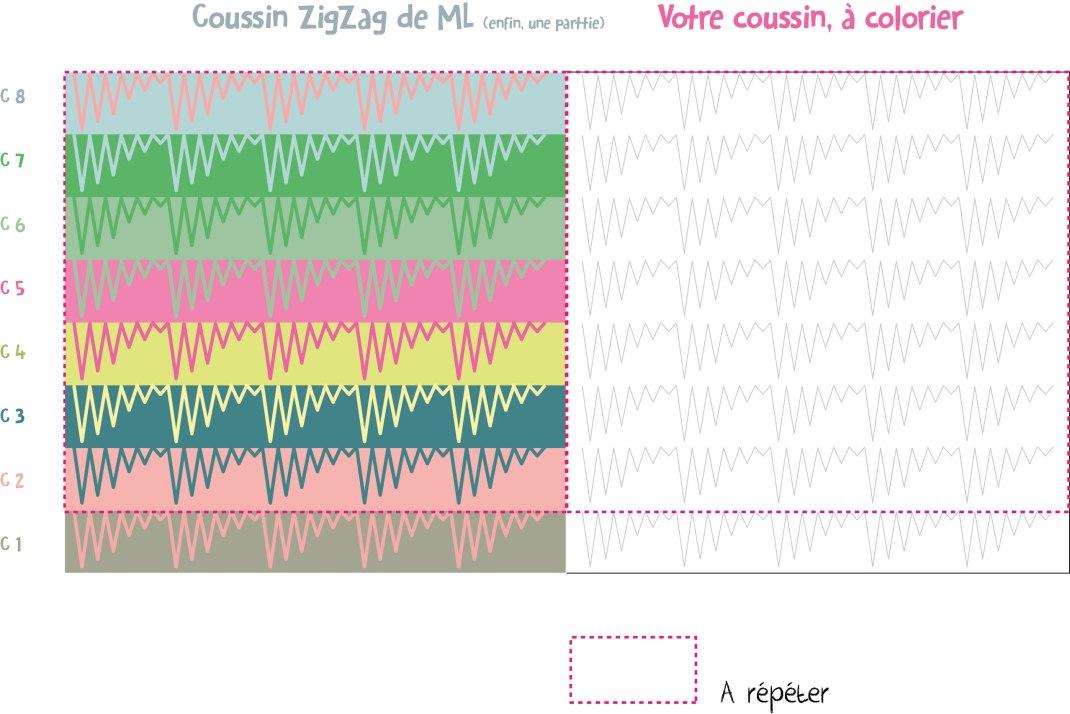 répartition des couleurs coussin ZigZag PurPle Laines